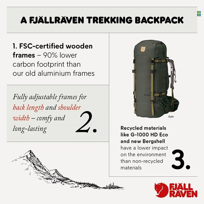 Fjällräven are proud of the comfort and eco-credentials of their backpacks